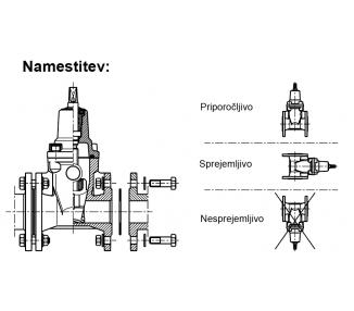 Soft-sealed flanged gas valve